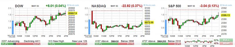Options trading high volume