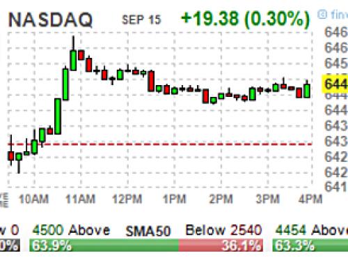 September 15 #Options   High & Unusual Volume: Stocks & ETFs