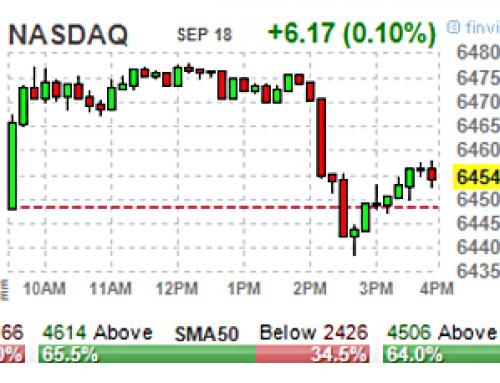 September 18 #Options   High & Unusual Volume: Stocks & ETFs