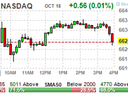 October 18 #Options   High & Unusual Volume: Stocks & ETFs