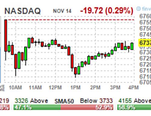 November 14 #Options   High & Unusual Volume: Stocks & ETFs