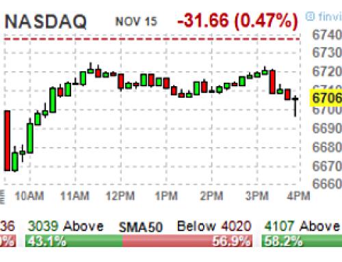 November 15 #Options   High & Unusual Volume: Stocks & ETFs