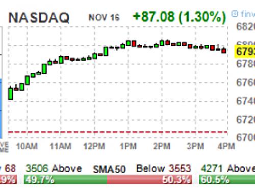 November 16 #Options   High & Unusual Volume: Stocks & ETFs