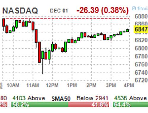 Stock options unusual volume