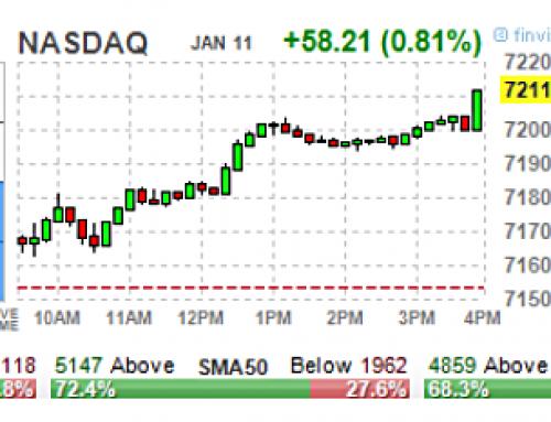 January 11 #Options   High & Unusual Volume: Stocks & ETFs