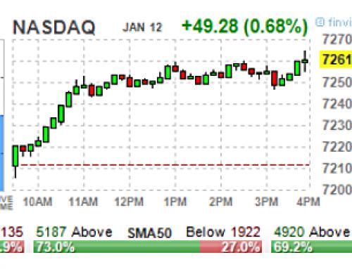 January 12 #Options | High & Unusual Volume: Stocks & ETFs