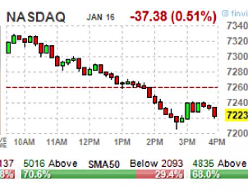 January 16 #Options | High & Unusual Volume: Stocks & ETFs