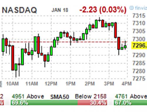 January 18 #Options   High & Unusual Volume: Stocks & ETFs