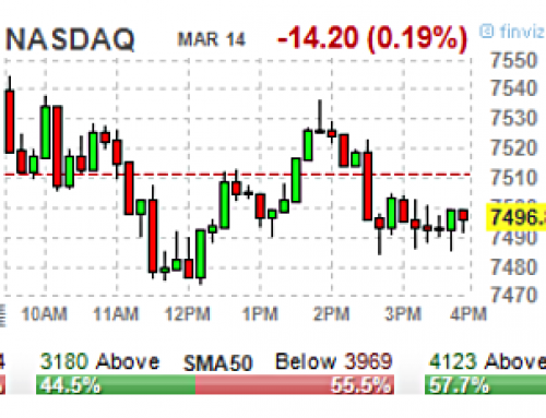 March 14 #Options   High & Unusual Volume: Stocks & ETFs