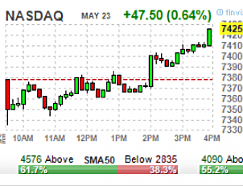 May 23 #Options | High & Unusual Volume: Stocks & ETFs