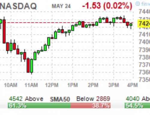 May 24 #Options | High & Unusual Volume: Stocks & ETFs