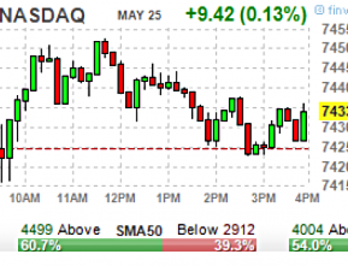 May 25 #Options | High & Unusual Volume: Stocks & ETFs
