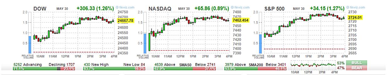 Stock option trading volume
