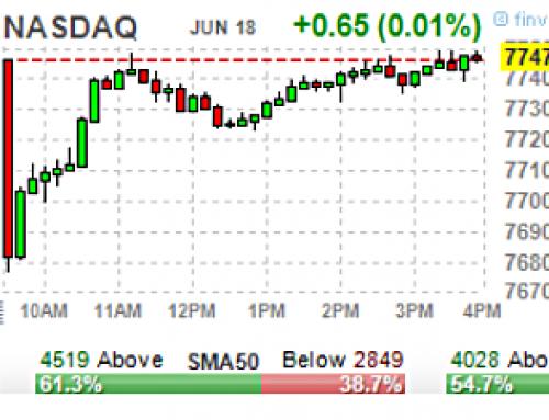 June 18 #Options | High & Unusual Volume: Stocks & ETFs