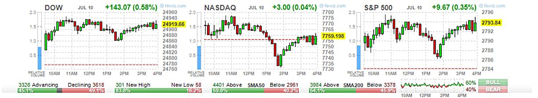 Etf options trading volume