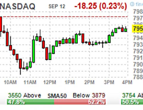 September 12 #Options   High & Unusual Volume: Stocks & ETFs