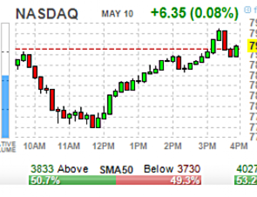 May 10 #Options   High & Unusual Volume: Stocks & ETFs