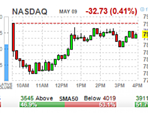 May 9 #Options | High & Unusual Volume: Stocks & ETFs