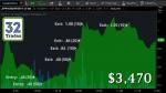 spy options trading