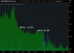 Option Trading, FB Options