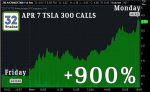 ETF Options, High Volume ETF Options, High volume Stock Options, option trading tips, Options 101, Options Trading, stock option trading tips, Stock Options, TSLA Options, TSLA Stock, Tesla Stock Options