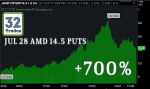 AMD, AMD Stock, AMD Options