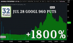 GOOGL, GOOGL Stock, GOOGL Options, stock option trading tips, option trading tips, intraday trading tips, day trading with options, trade ideas, most profitable option strategy, stock market trading strategies, how to make money in options trading, day trading secrets, option strategies, day trading techniques, day trading tips, day trading for dummies