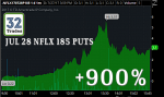 NFLX, NFLX stock, NFLX options, stock option trading tips, option trading tips, intraday trading tips, day trading with options, trade ideas, most profitable option strategy, stock market trading strategies, how to make money in options trading, day trading secrets, option strategies, day trading techniques, day trading tips, day trading for dummies