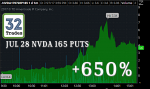 NVDA, NVDA stock, NVDA options, stock option trading tips, option trading tips, intraday trading tips, day trading with options, trade ideas, most profitable option strategy, stock market trading strategies, how to make money in options trading, day trading secrets, option strategies, day trading techniques, day trading tips, day trading for dummies