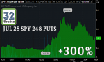 SPY, SPY options, stock option trading tips, option trading tips, intraday trading tips, day trading with options, trade ideas, most profitable option strategy, stock market trading strategies, how to make money in options trading, day trading secrets, option strategies, day trading techniques, day trading tips, day trading for dummies
