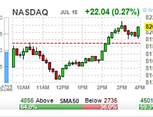 JUL 18 #Options   High & Unusual Volume: Stocks & ETFs