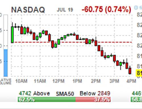 JUL 19 #Options   High & Unusual Volume: Stocks & ETFs