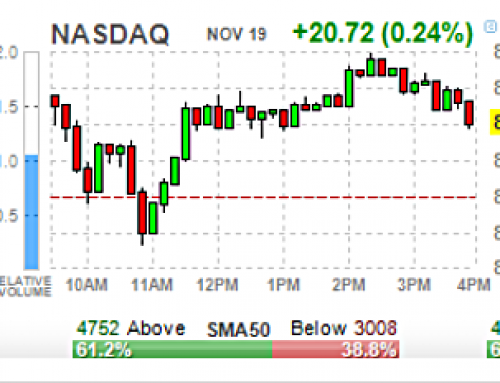 Wednesday NOV 20 Watch | /ES 3108 BUSTED & VIX 13.39 Is Here