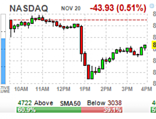 Thursday NOV 21 Watch | SPX One Gap Filled; VIX 13.39 Still Resisting