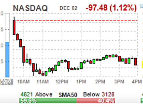Tuesday DEC 3 Watch | Big Drop, But Still Closing 3100s (for now)