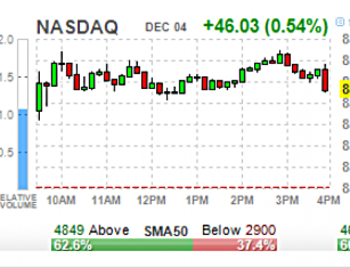 Thursday DEC 5 Watch | JOBS Tomorrow;  50.0 Retrace Won't Fill The Gap