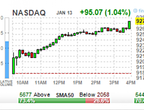 Tuesday JAN 14 Watch | ES 3297 Overnight; Banks Begin Then China Deal Tomorrow