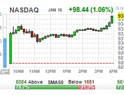 OPEX Friday JAN 17 Watch | SPX 3333-3336 Are All That Remain Above