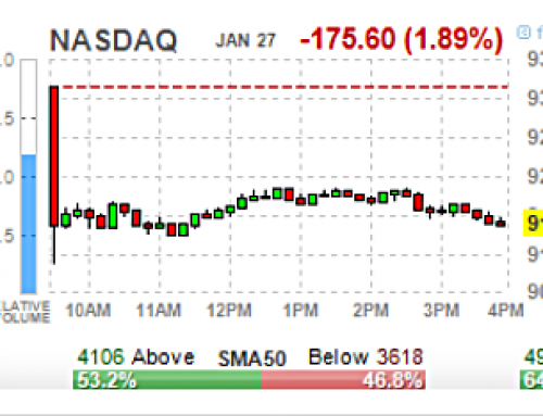 Tuesday JAN 28 Watch | SPX Gap ⬆, AAPL Tonight, BA Tomorrow then FOMC