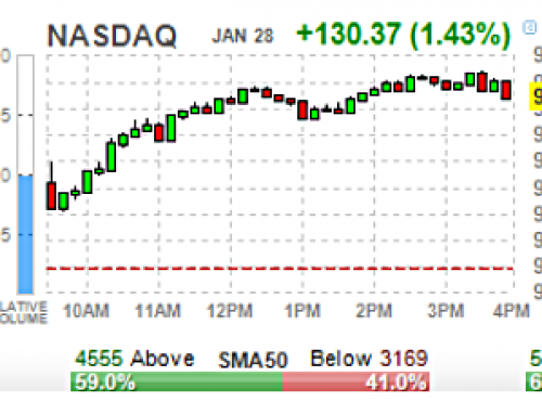 FEDday JAN 29 Watch | ES Gap FILLED; AAPL flat, BA bmo, FOMC 2PM, MSFT TSLA FB amc