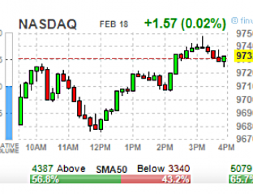 Wednesday FEB 19 Watch | No Nasdaq TECH Sellers Still (No BUYERS Either)