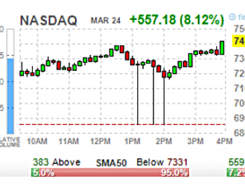 😷  Wednesday MAR 25 Watch | S&P Futures +14.90%;  Initiate #FullRetard