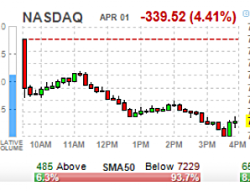 """😷  Thursday APR 2 Watch 