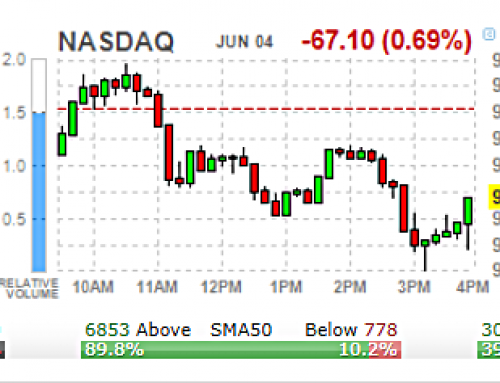 😷  JOBS FRIDAY JUN 5 Watch | SPX 3175 FITS PERFECTLY