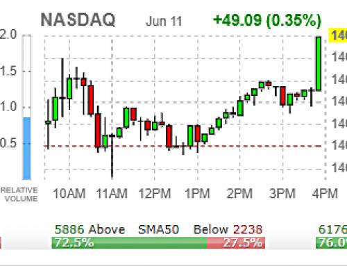 📢  OPEX/FOMC Week | Monday JUNE 14 Watch | Tuesday Tomorrow