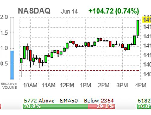 📢  OPEX/FOMC Week | It's TUESDAY JUNE 15 Watch