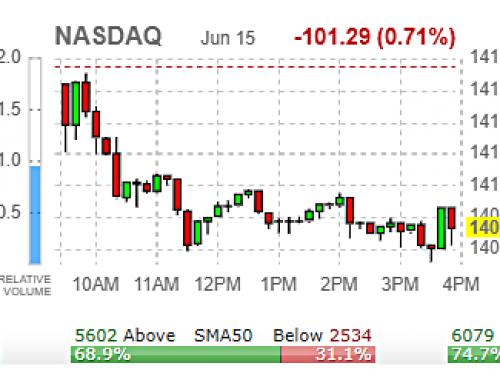 📢  OPEX/FOMC Week | It's FED DAY JUNE 16 Watch