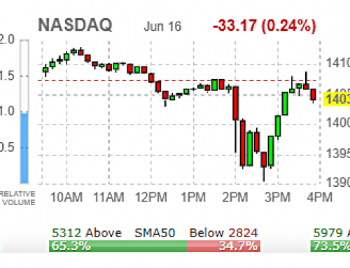 📢  OPEX/FOMC Week | Aftermath Thursday JUNE 17 Watch