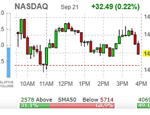 📢  FOMC Wednesday SEP 22 Watch |  Brrrrrrrrrrrrrrrrrrrrrrrrrrrrrrr